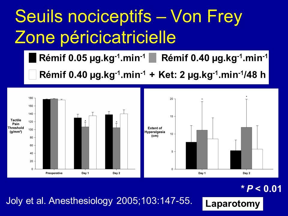 Seuils nociceptifs – Von Frey Zone péricicatricielle