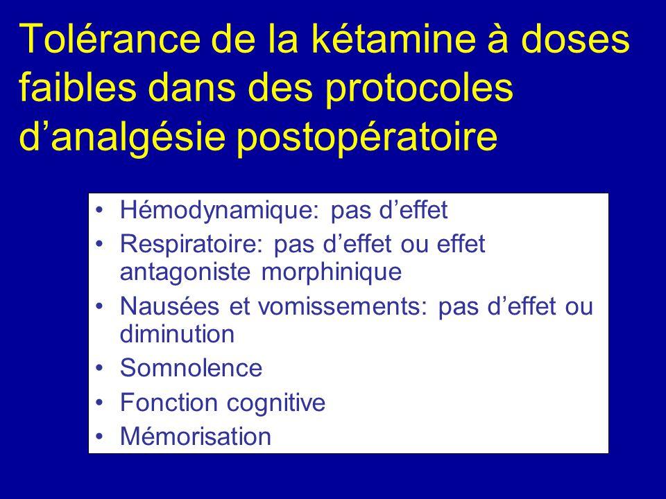 Tolérance de la kétamine à doses faibles dans des protocoles d'analgésie postopératoire