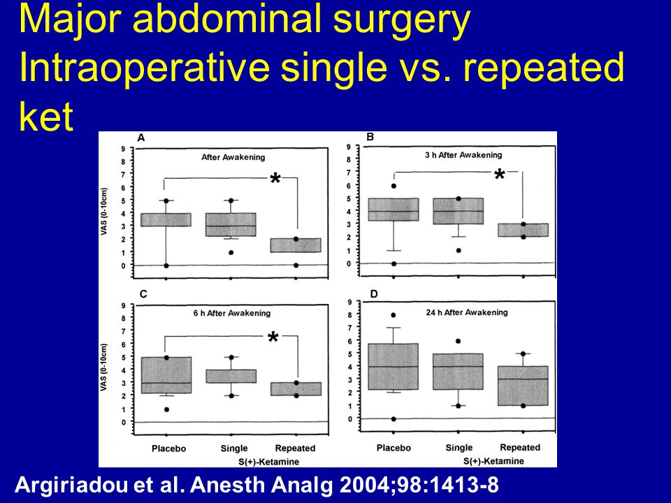 Major abdominal surgery Intraoperative single vs. repeated ket