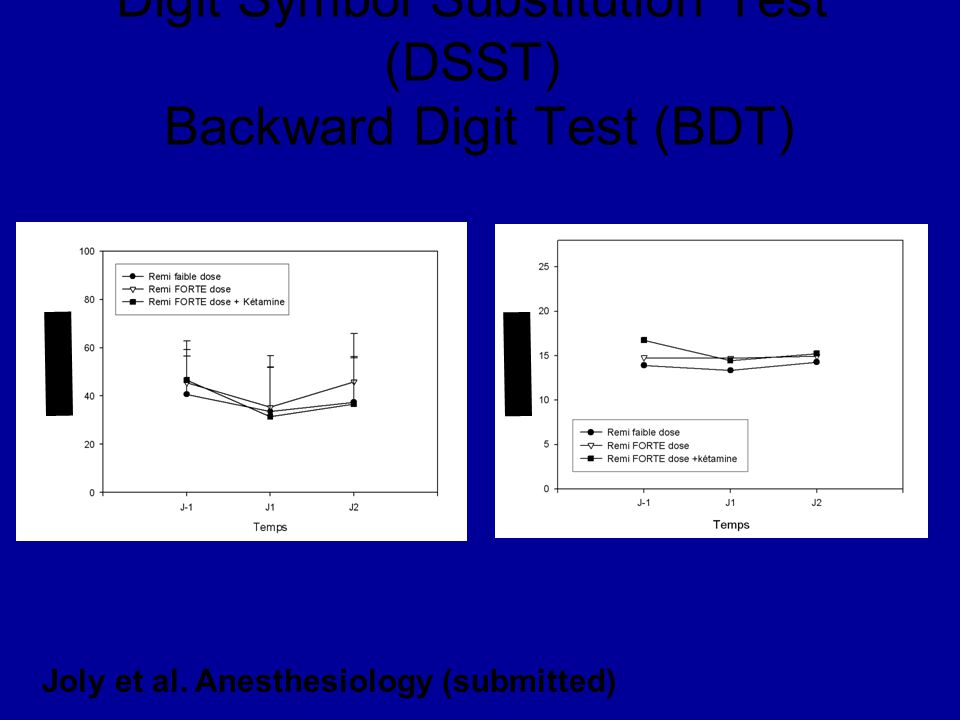 Digit Symbol Substitution Test (DSST) Backward Digit Test (BDT)