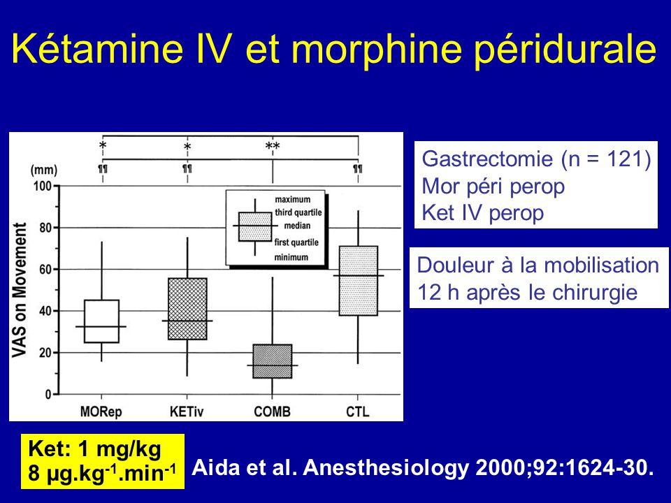 Kétamine IV et morphine péridurale