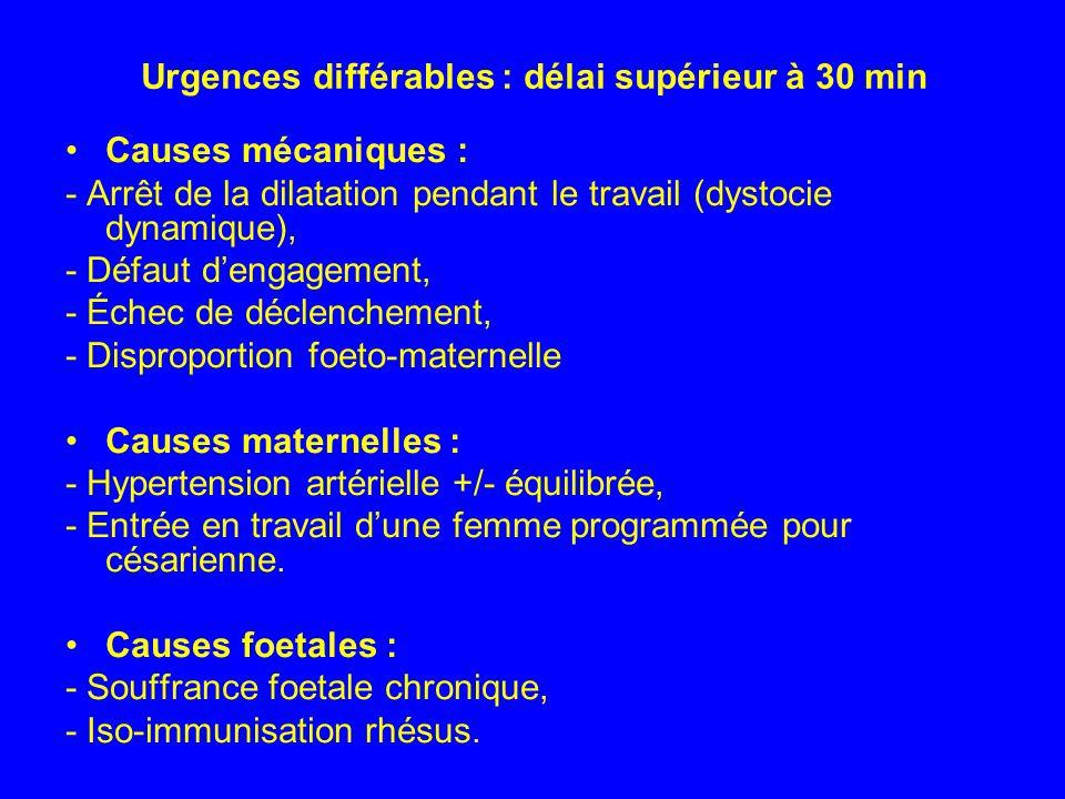 Urgences différables : délai supérieur à 30 min
