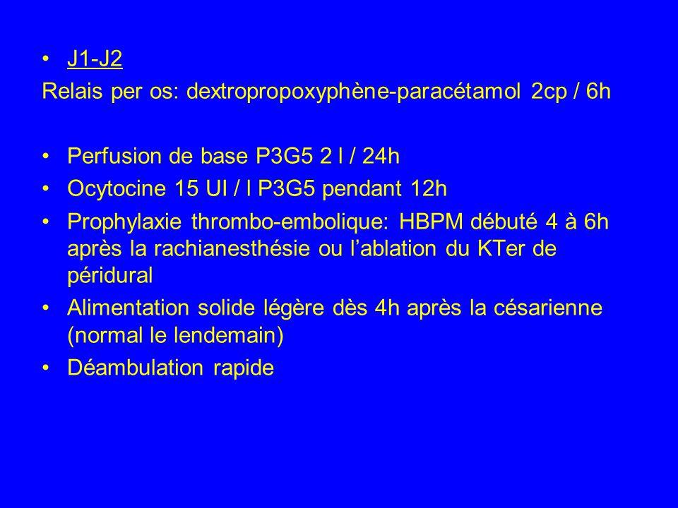 J1-J2 Relais per os: dextropropoxyphène-paracétamol 2cp / 6h. Perfusion de base P3G5 2 l / 24h. Ocytocine 15 UI / l P3G5 pendant 12h.