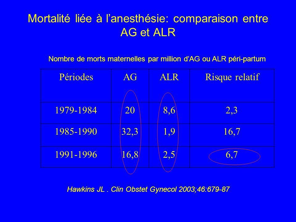 Mortalité liée à l'anesthésie: comparaison entre AG et ALR