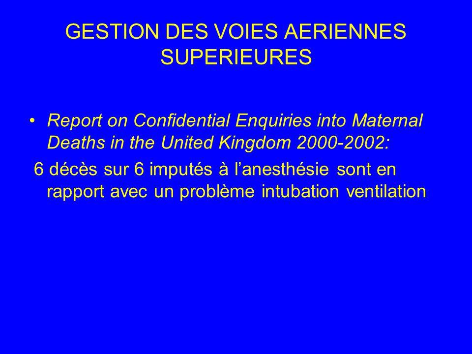 GESTION DES VOIES AERIENNES SUPERIEURES