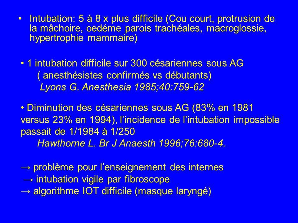 Intubation: 5 à 8 x plus difficile (Cou court, protrusion de la mâchoire, oedéme parois trachéales, macroglossie, hypertrophie mammaire)