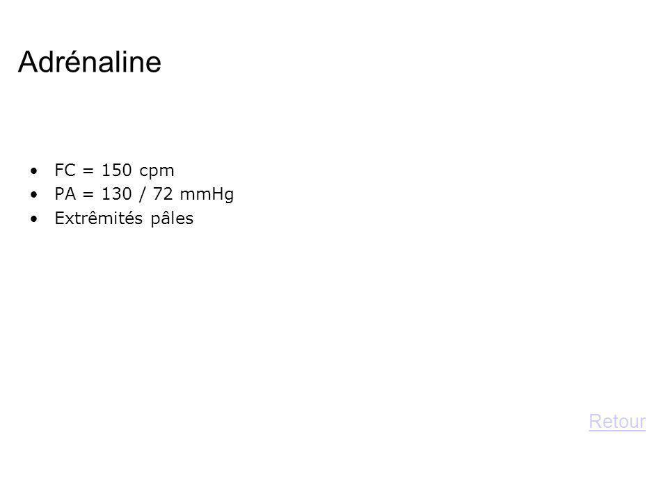 Adrénaline FC = 150 cpm PA = 130 / 72 mmHg Extrêmités pâles Retour