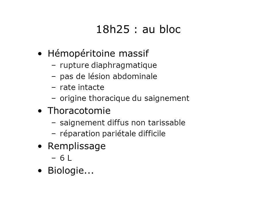 18h25 : au bloc Hémopéritoine massif Thoracotomie Remplissage