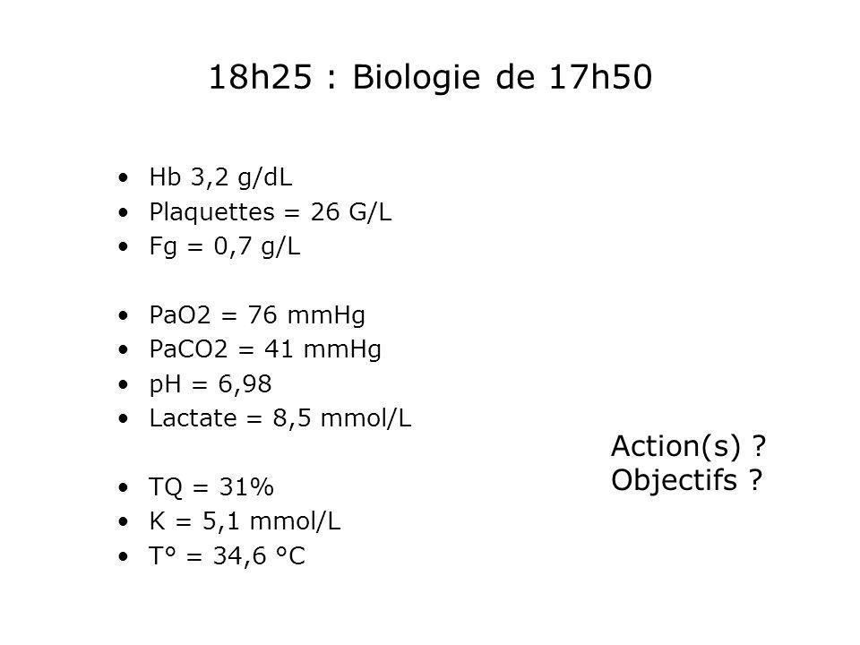 18h25 : Biologie de 17h50 Action(s) Objectifs Hb 3,2 g/dL