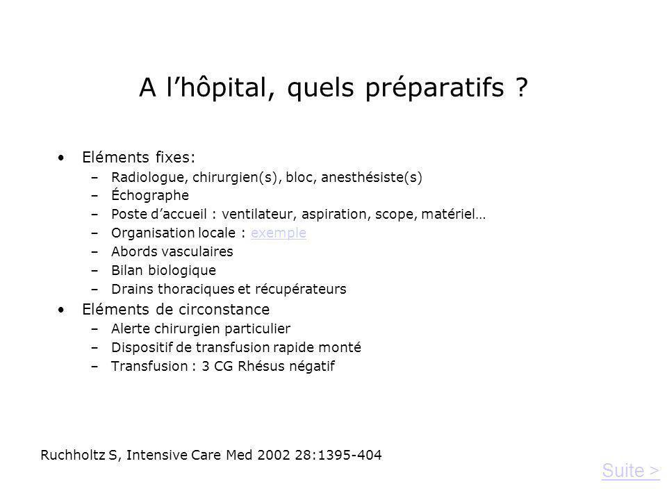 A l'hôpital, quels préparatifs