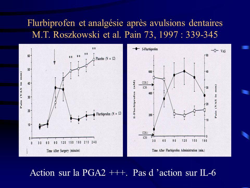 Action sur la PGA2 +++. Pas d 'action sur IL-6