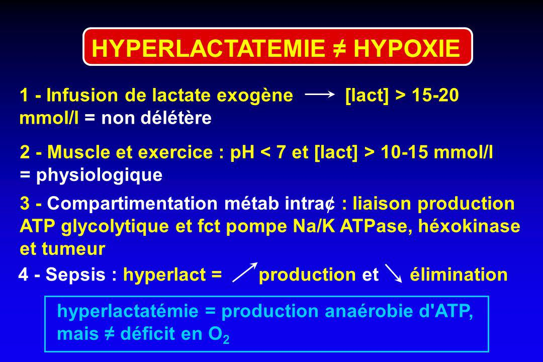 HYPERLACTATEMIE ≠ HYPOXIE