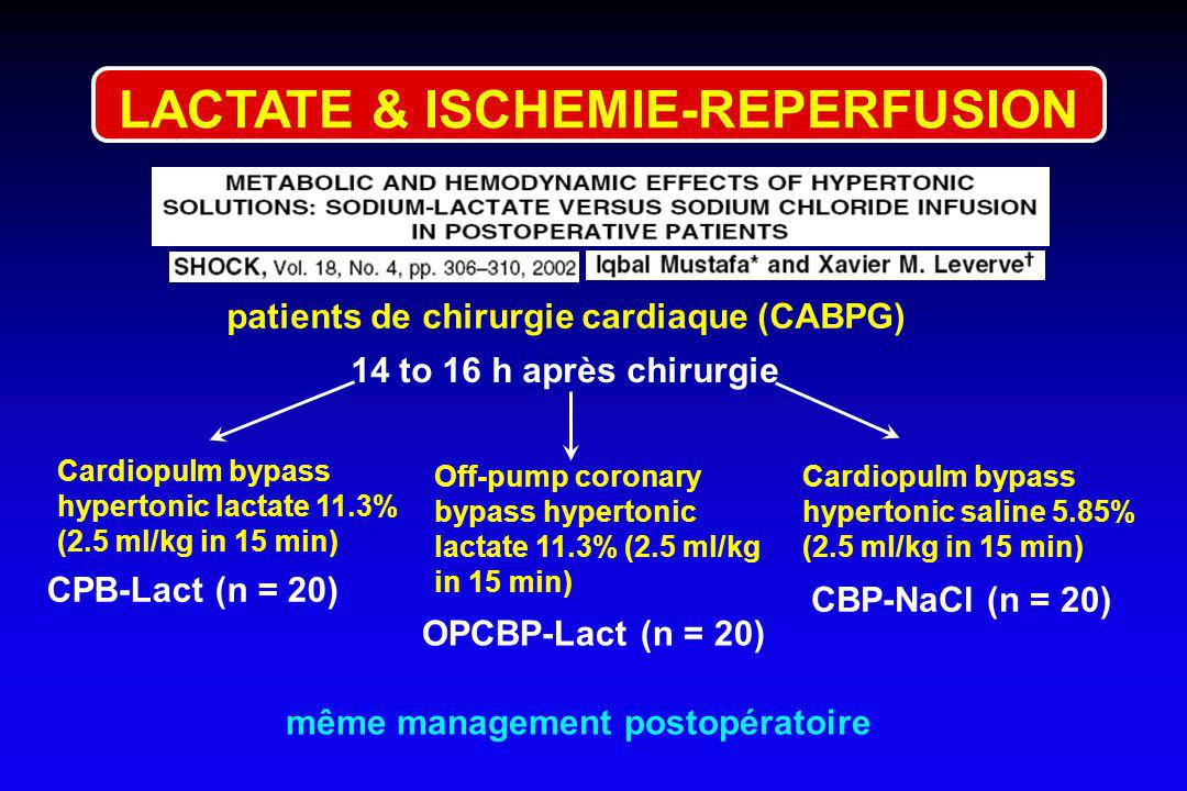 LACTATE & ISCHEMIE-REPERFUSION