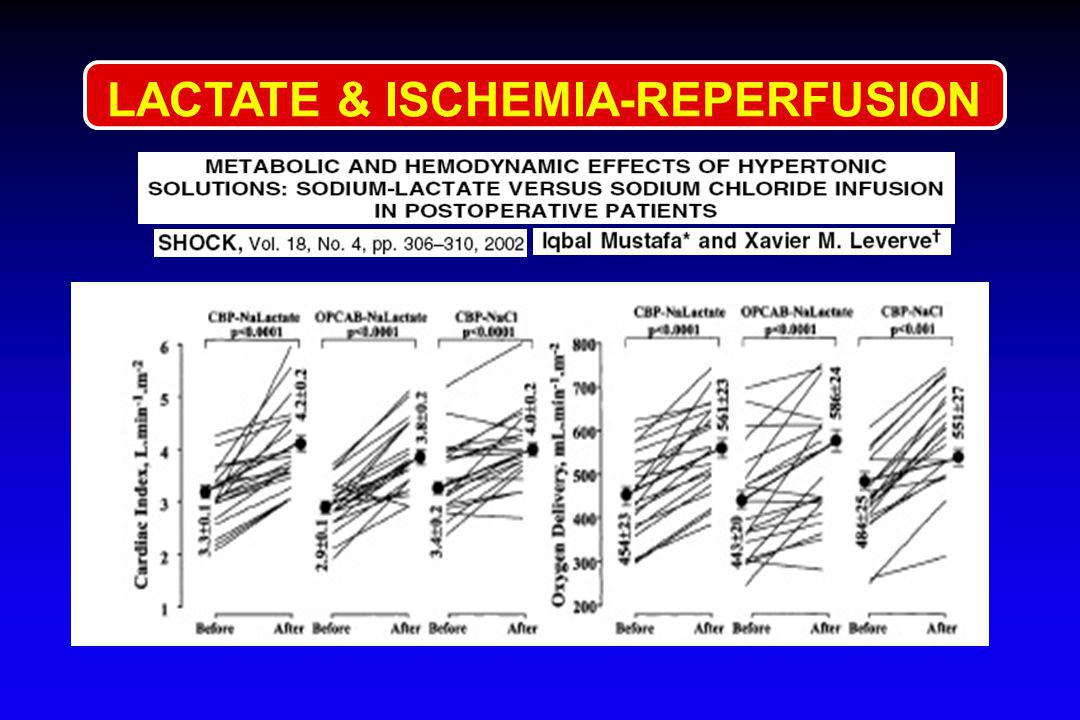 LACTATE & ISCHEMIA-REPERFUSION