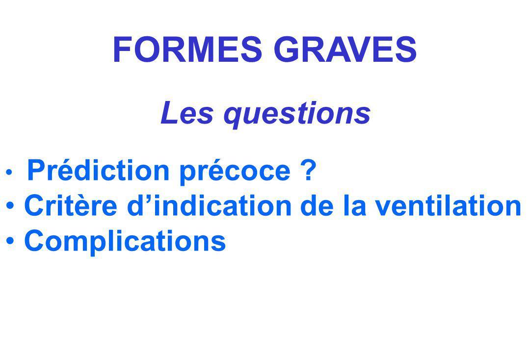 FORMES GRAVES Les questions Critère d'indication de la ventilation