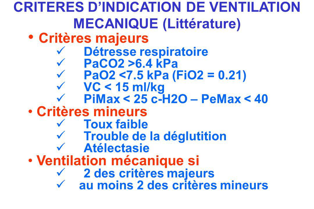 CRITERES D'INDICATION DE VENTILATION MECANIQUE (Littérature)