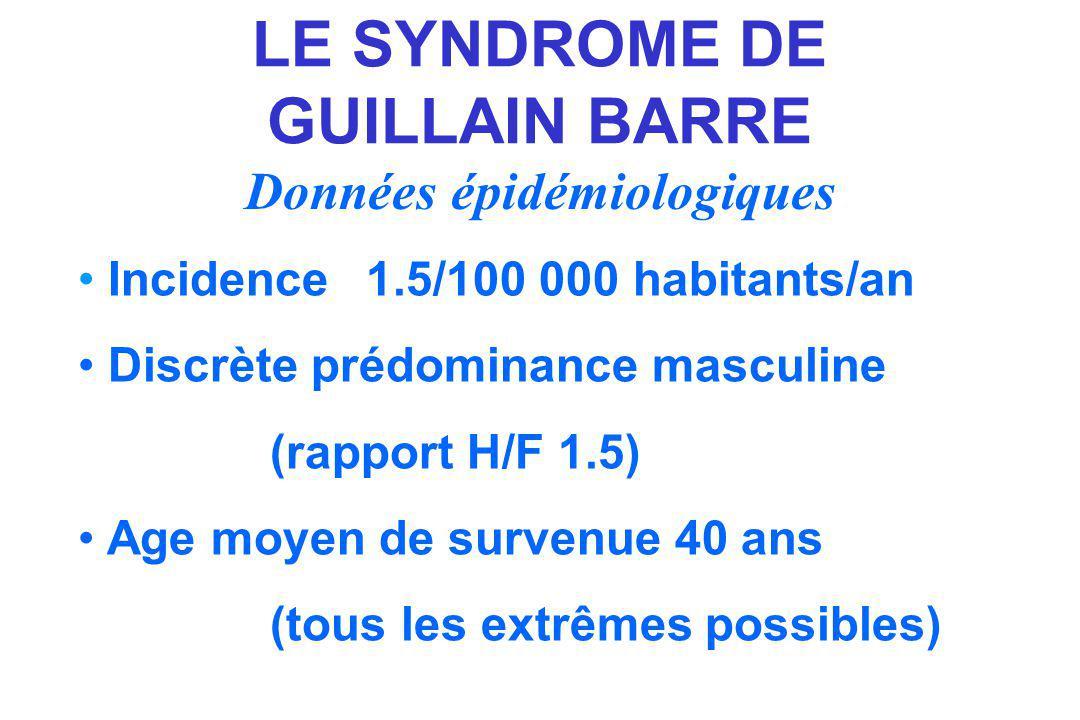 LE SYNDROME DE GUILLAIN BARRE Données épidémiologiques