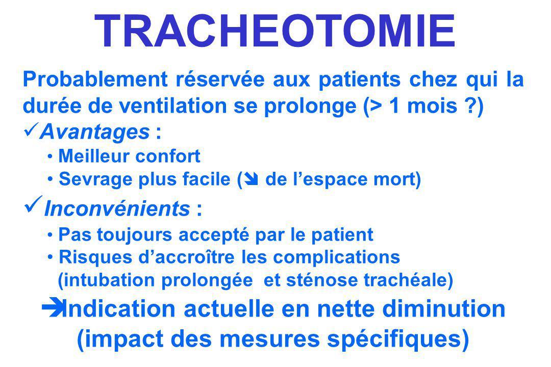 TRACHEOTOMIE Inconvénients : Indication actuelle en nette diminution