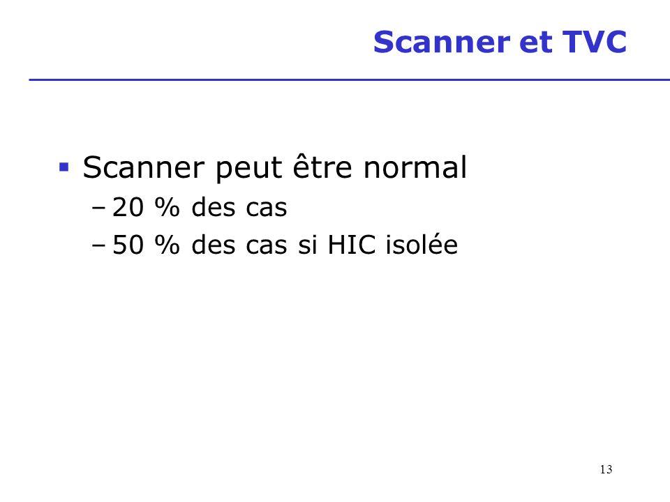 Scanner peut être normal