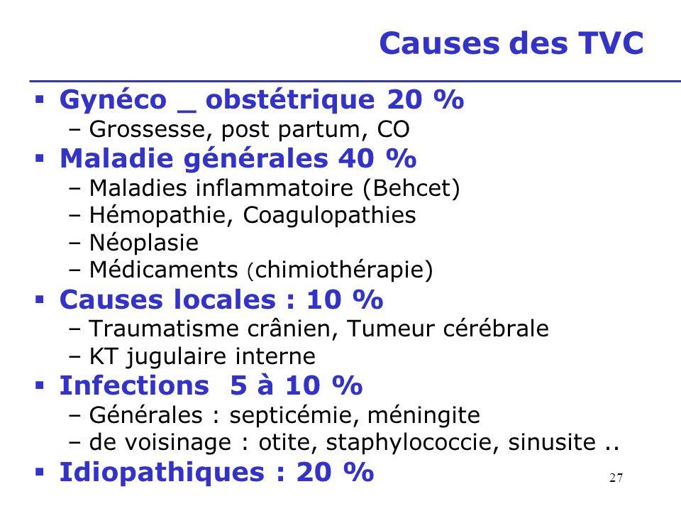 Causes des TVC Gynéco _ obstétrique 20 % Maladie générales 40 %