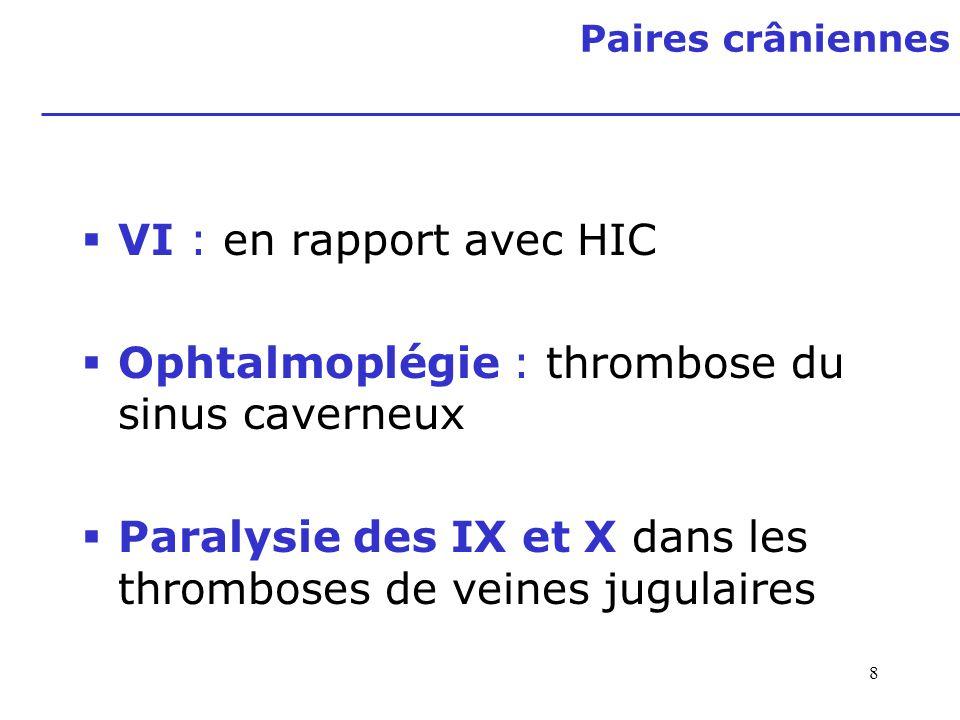 Ophtalmoplégie : thrombose du sinus caverneux