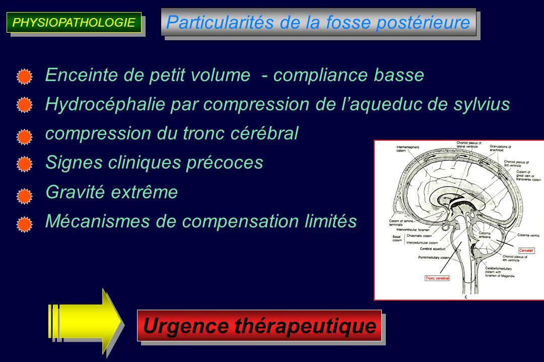 Urgence thérapeutique