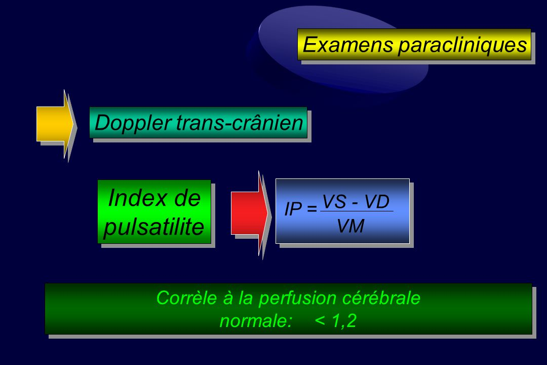 Index de pulsatilite Examens paracliniques Doppler trans-crânien