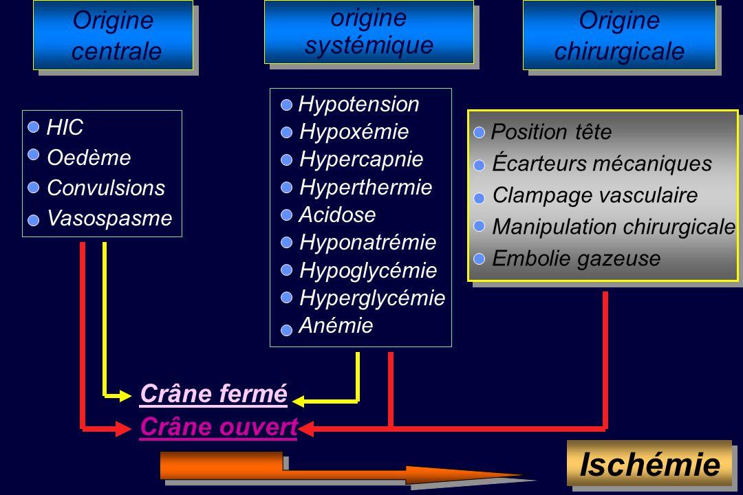 Ischémie Origine centrale origine systémique Origine chirurgicale