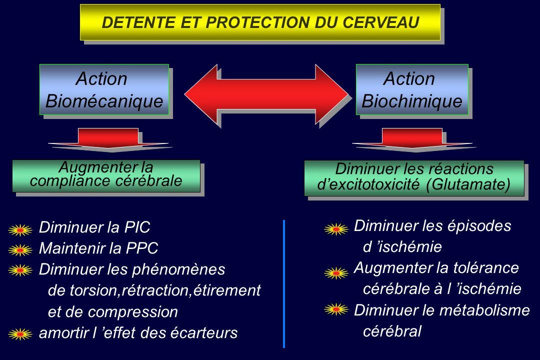 DETENTE ET PROTECTION DU CERVEAU