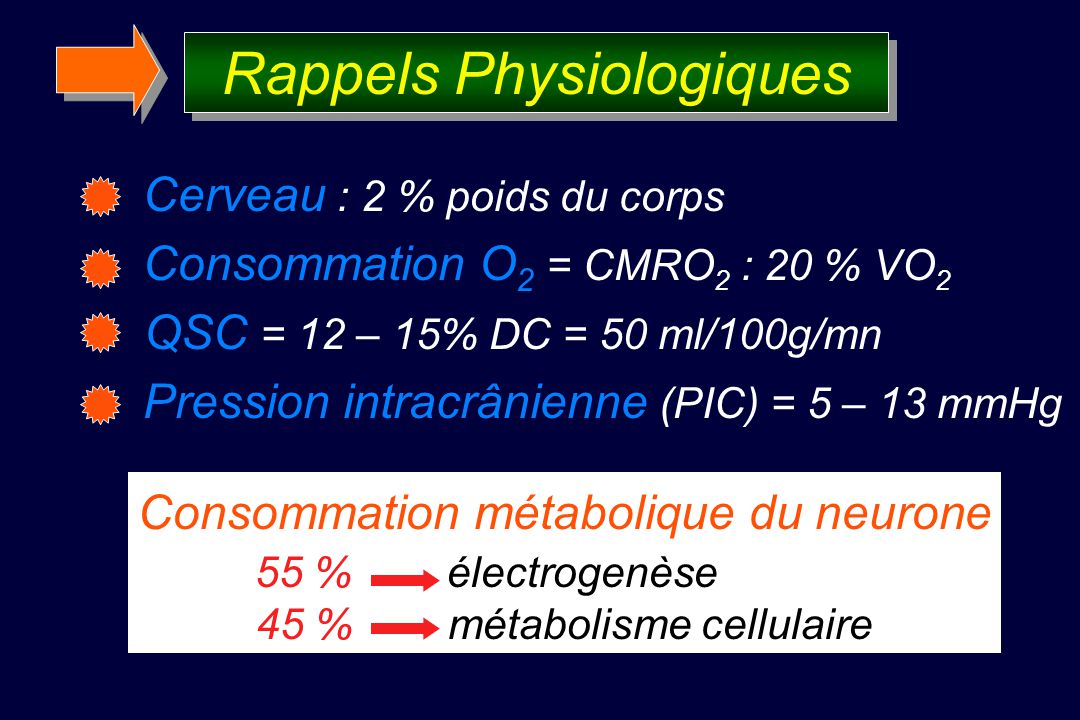 Rappels Physiologiques
