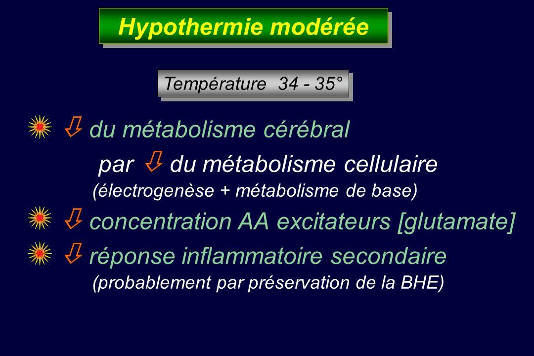  du métabolisme cérébral par  du métabolisme cellulaire