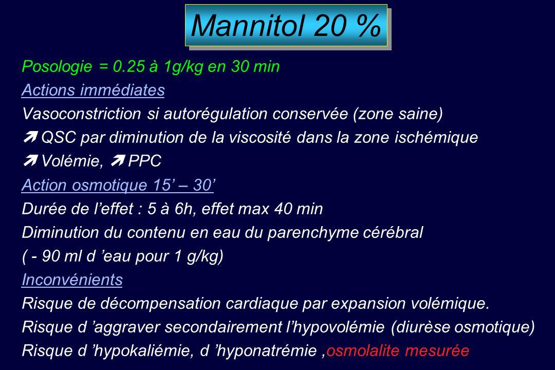 Mannitol 20 % Posologie = 0.25 à 1g/kg en 30 min Actions immédiates