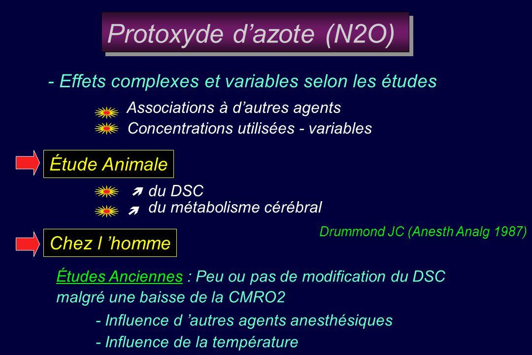 Protoxyde d'azote (N2O)