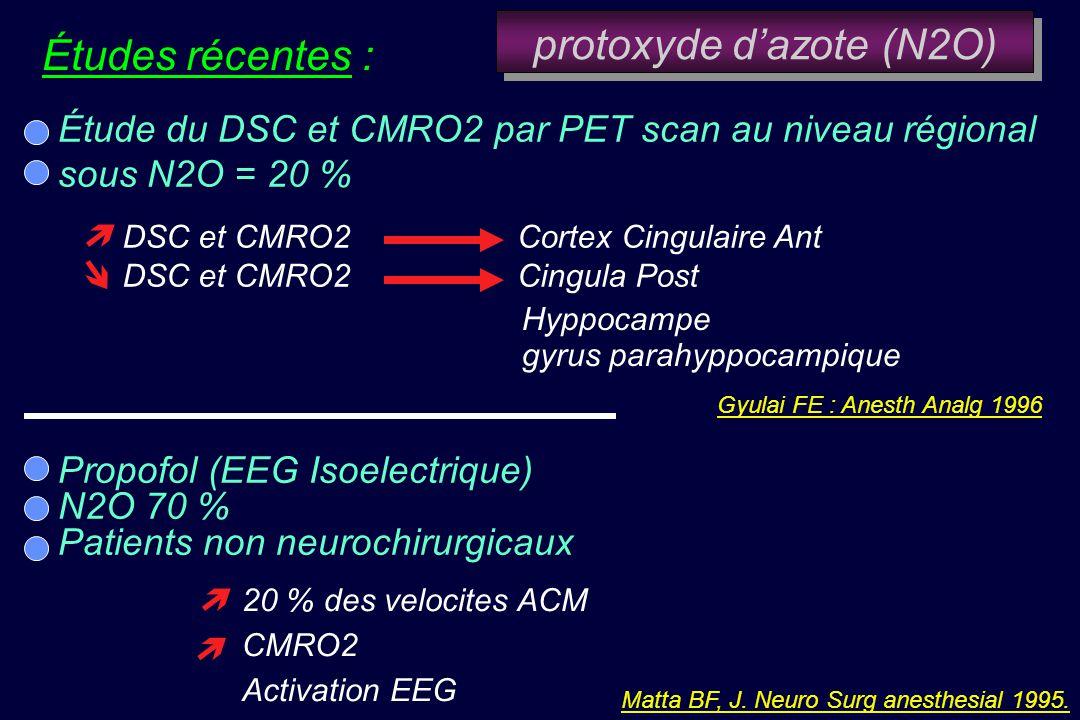 protoxyde d'azote (N2O) Études récentes :