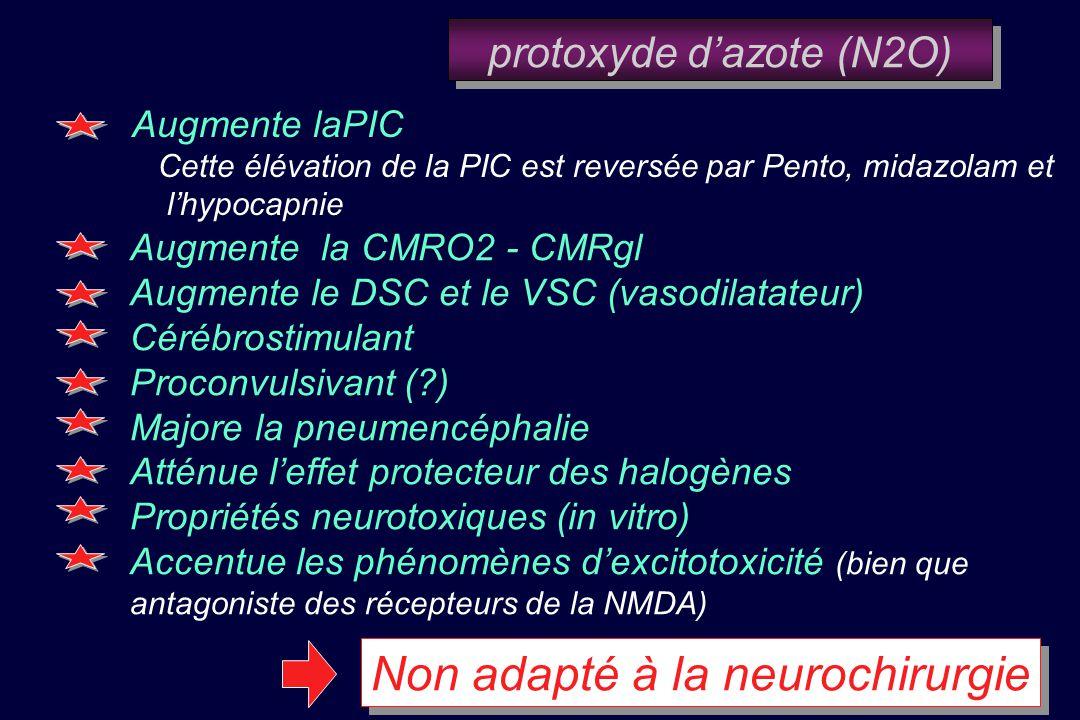 Non adapté à la neurochirurgie