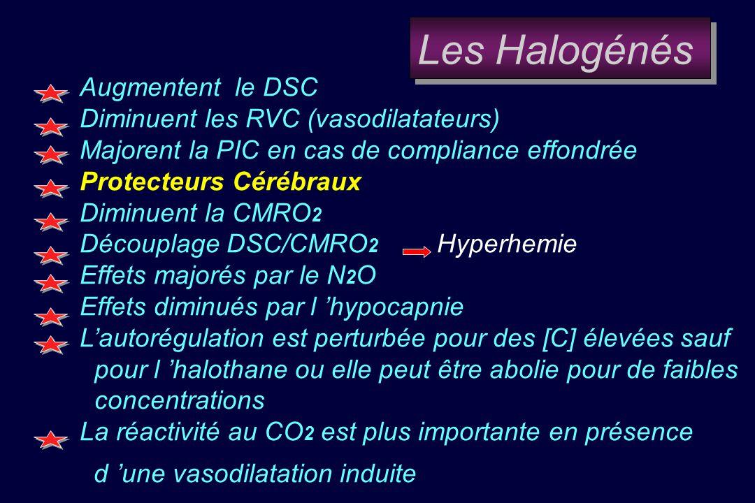 Les Halogénés Augmentent le DSC Diminuent les RVC (vasodilatateurs)