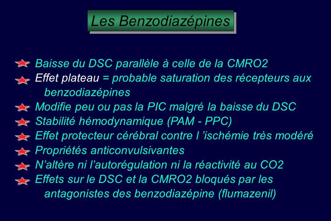 Les Benzodiazépines Baisse du DSC parallèle à celle de la CMRO2