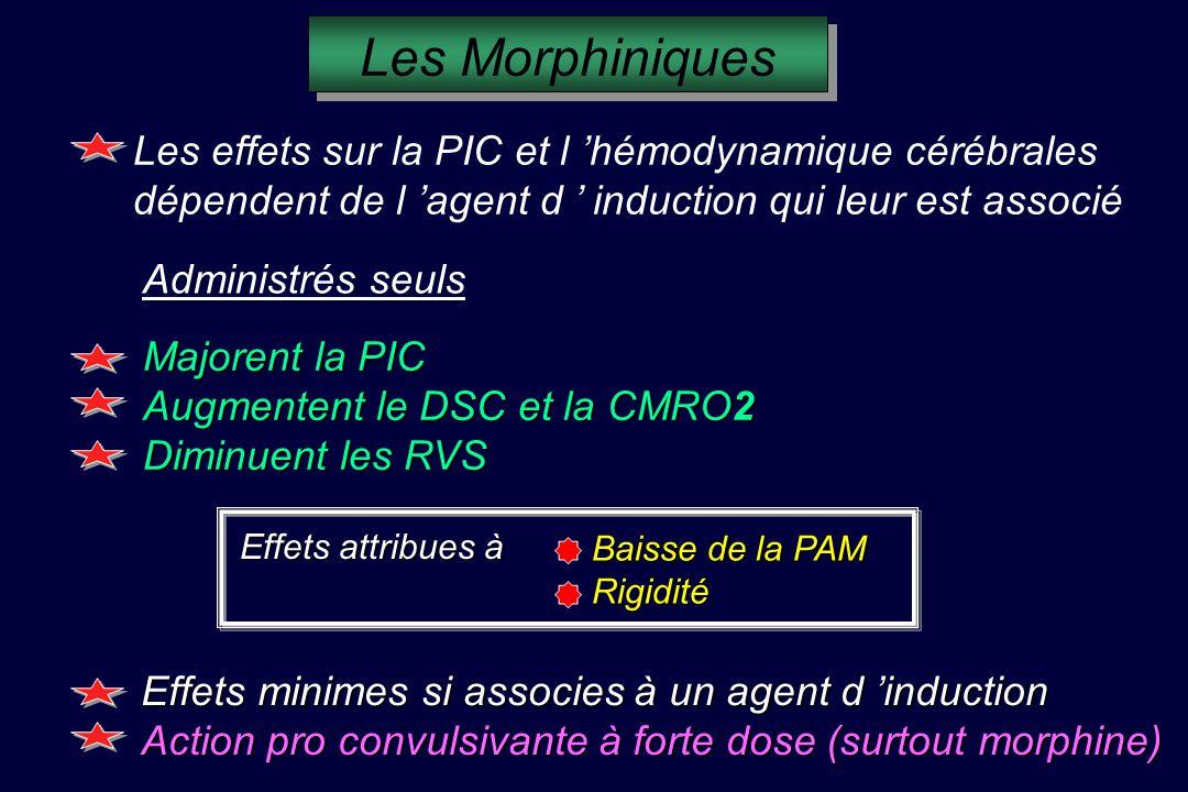 Les Morphiniques Les effets sur la PIC et l 'hémodynamique cérébrales