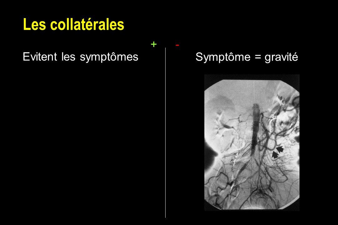Les collatérales + - Evitent les symptômes Symptôme = gravité
