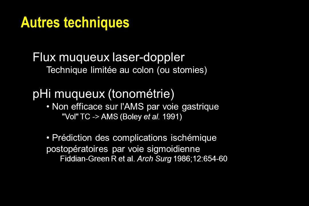 Autres techniques Flux muqueux laser-doppler pHi muqueux (tonométrie)