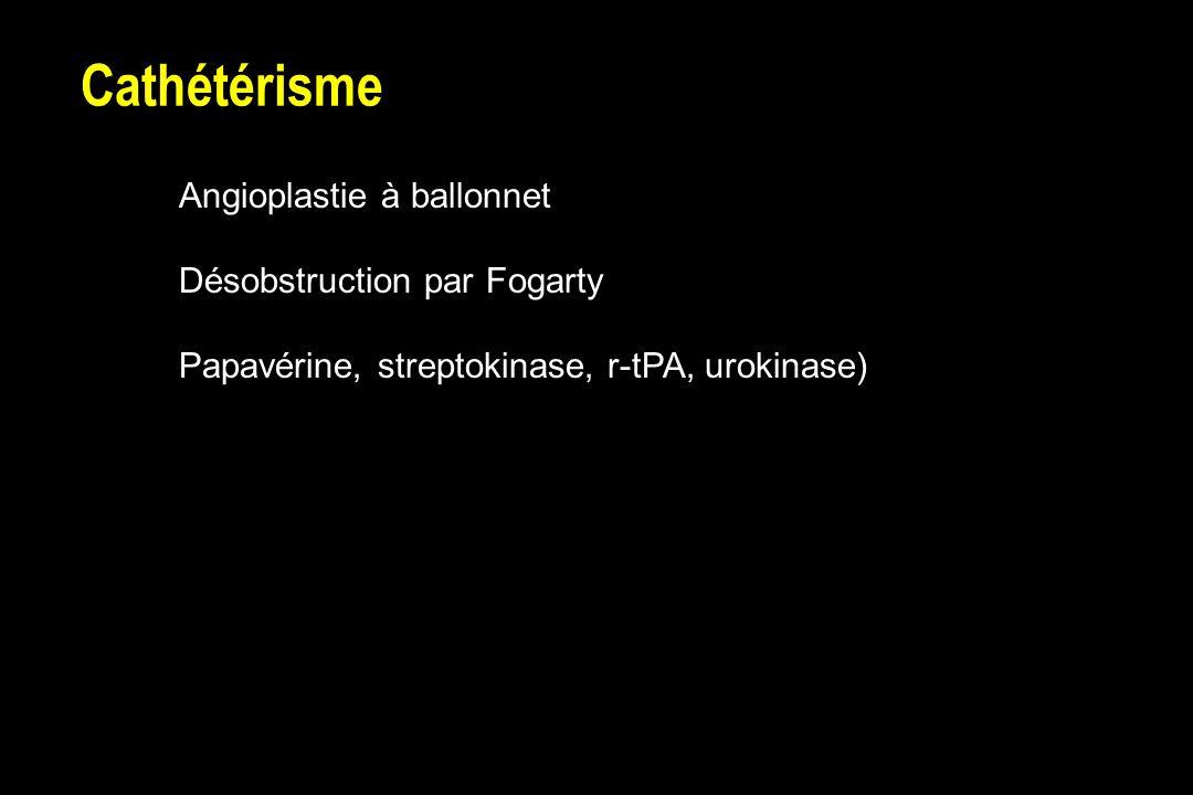 Cathétérisme Angioplastie à ballonnet Désobstruction par Fogarty