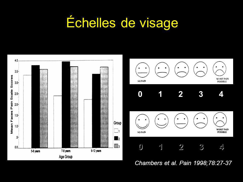 Échelles de visage 0 1 2 3 4 0 1 2 3 4 Chambers et al. Pain 1998;78:27-37