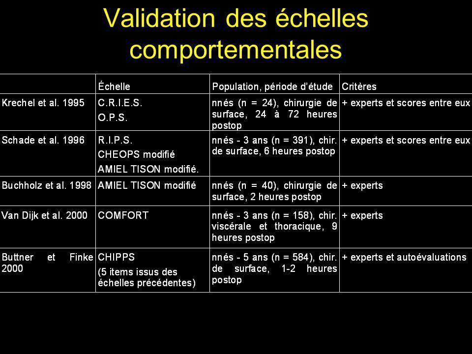 Validation des échelles comportementales