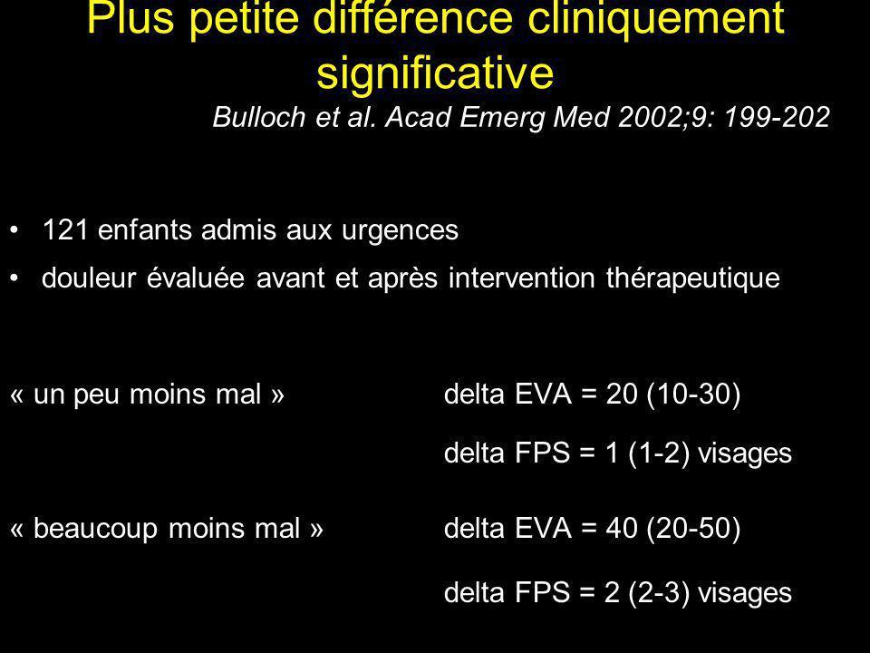 Plus petite différence cliniquement significative