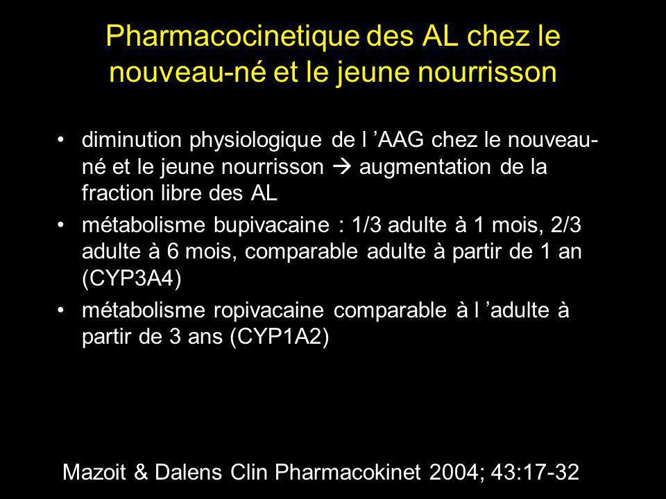 Pharmacocinetique des AL chez le nouveau-né et le jeune nourrisson