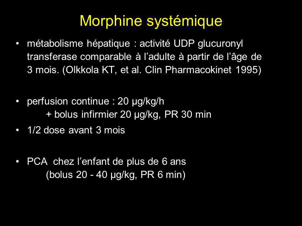 Morphine systémique