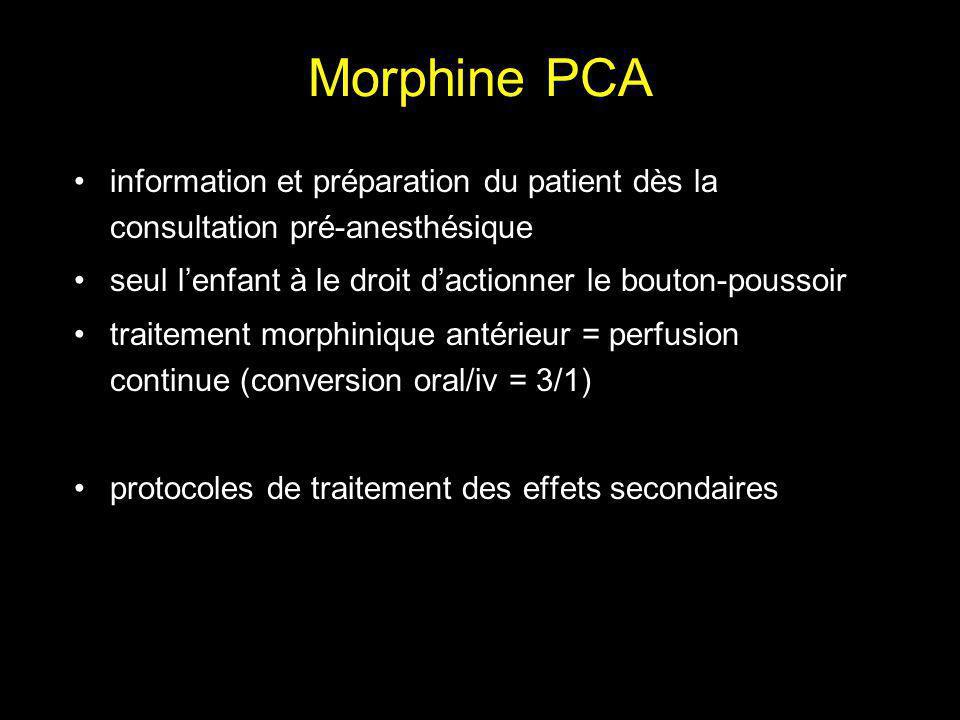 Morphine PCA information et préparation du patient dès la consultation pré-anesthésique. seul l'enfant à le droit d'actionner le bouton-poussoir.