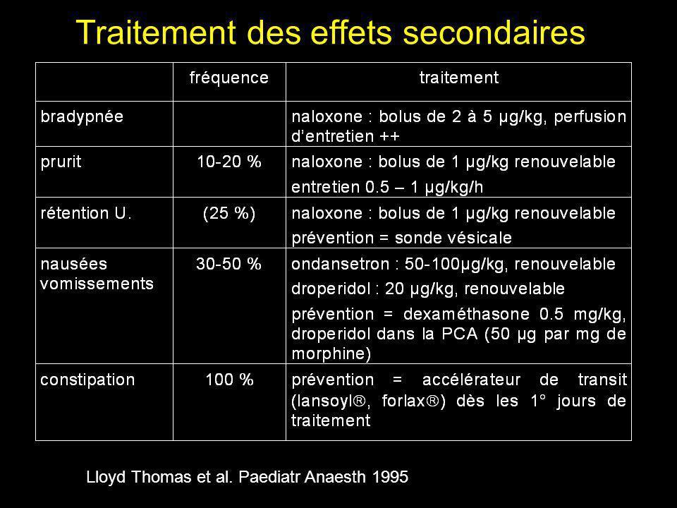 Traitement des effets secondaires