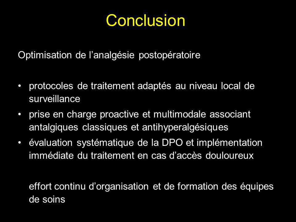Conclusion Optimisation de l'analgésie postopératoire