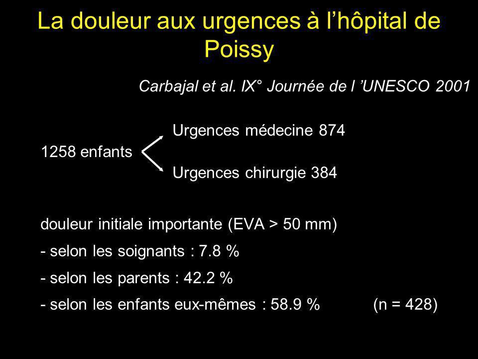 La douleur aux urgences à l'hôpital de Poissy